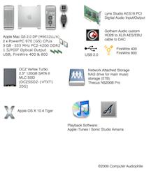 Mac G5 Music Server