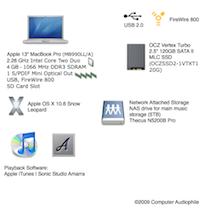 MacBook Pro Music Server
