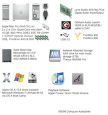 Mac Pro Music Server