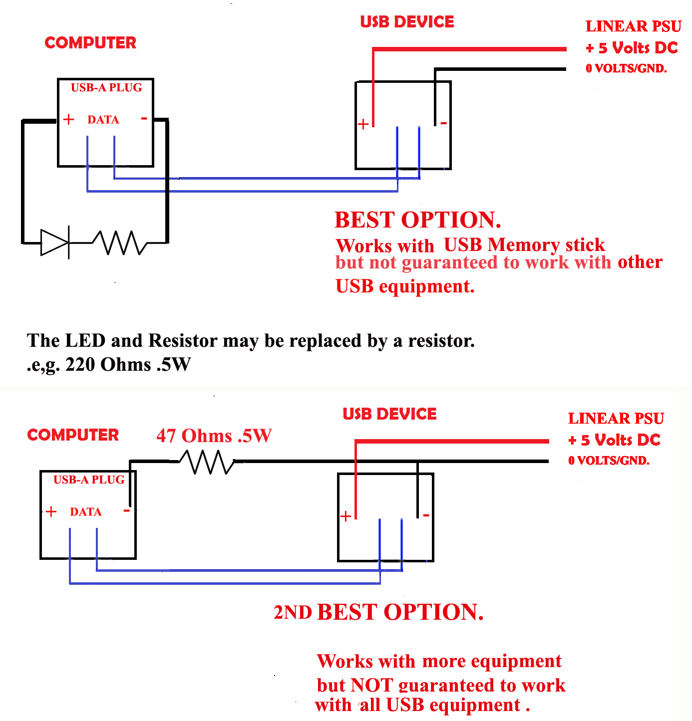 Usb Power Lead Diagram Wiring Fuse Box Schematic Modding Cable To Dac With External Psu Digital Rh Computeraudiophile Com Micro Pinout