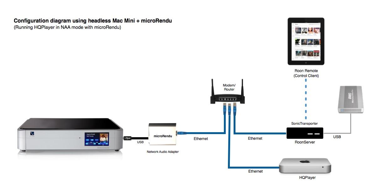 microRendu diagram.09160ae56aa702ec80e6b7d830889a02 sgc \