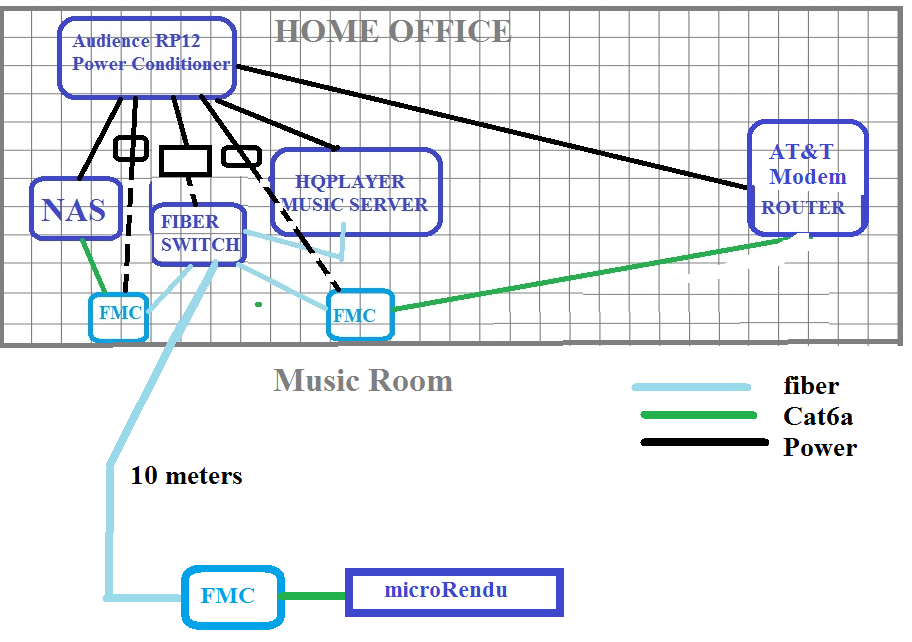 A novel way to massively improve the SQ of computer audio ...