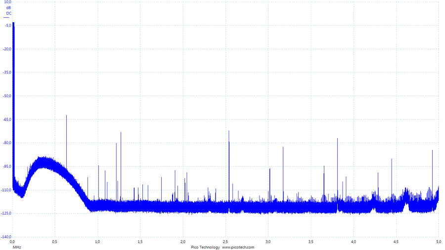 iDSDmicro-sweep-wide-dsd256.png