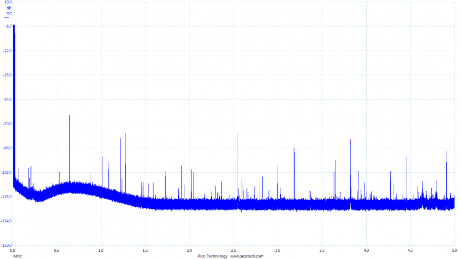 iDSDmicro-sweep-wide-dsd512.png
