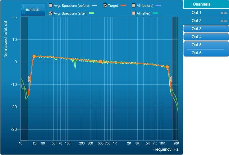 Dirac After Curve.jpg