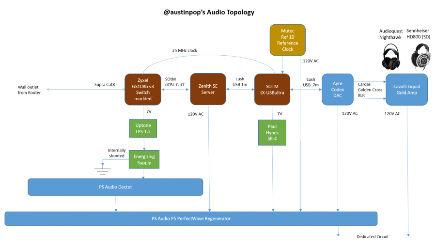 Audio-topology.png