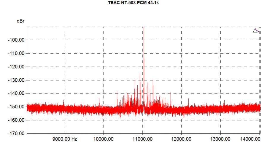 NT503-jtest24-pcm441.thumb.png.52a8207a0027caf8f008b6e263e8f6f1.png