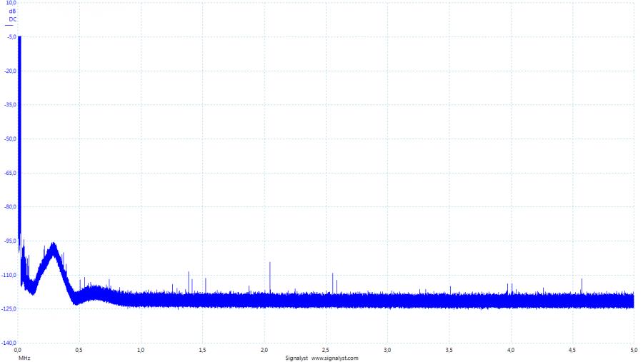 NT503-sweep-dsd256-50k.thumb.png.18f89de5ffb0cbb5694f7e8a1790d805.png