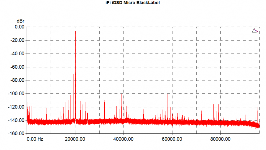 iDSD-microBL-imd-dsd512-graph.thumb.png.0dd64a1d630110ee2058761c54a1f417.png