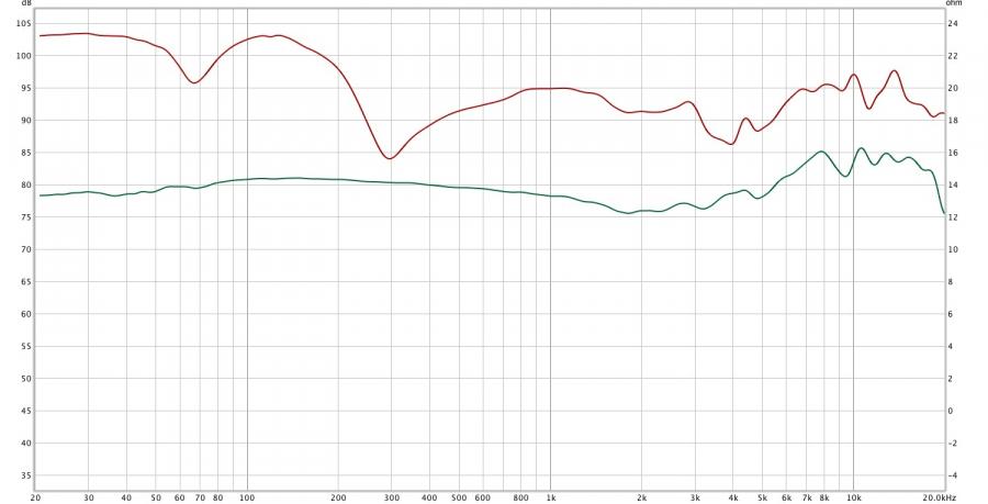 EARS - HD820 vs HD800S.jpg