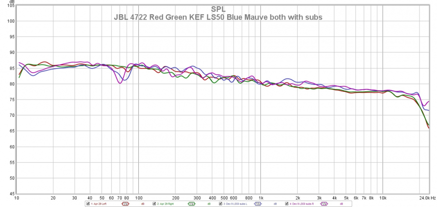 JBL 4722 Red Green KEF LS50 Blue Mauve both with subs.jpg