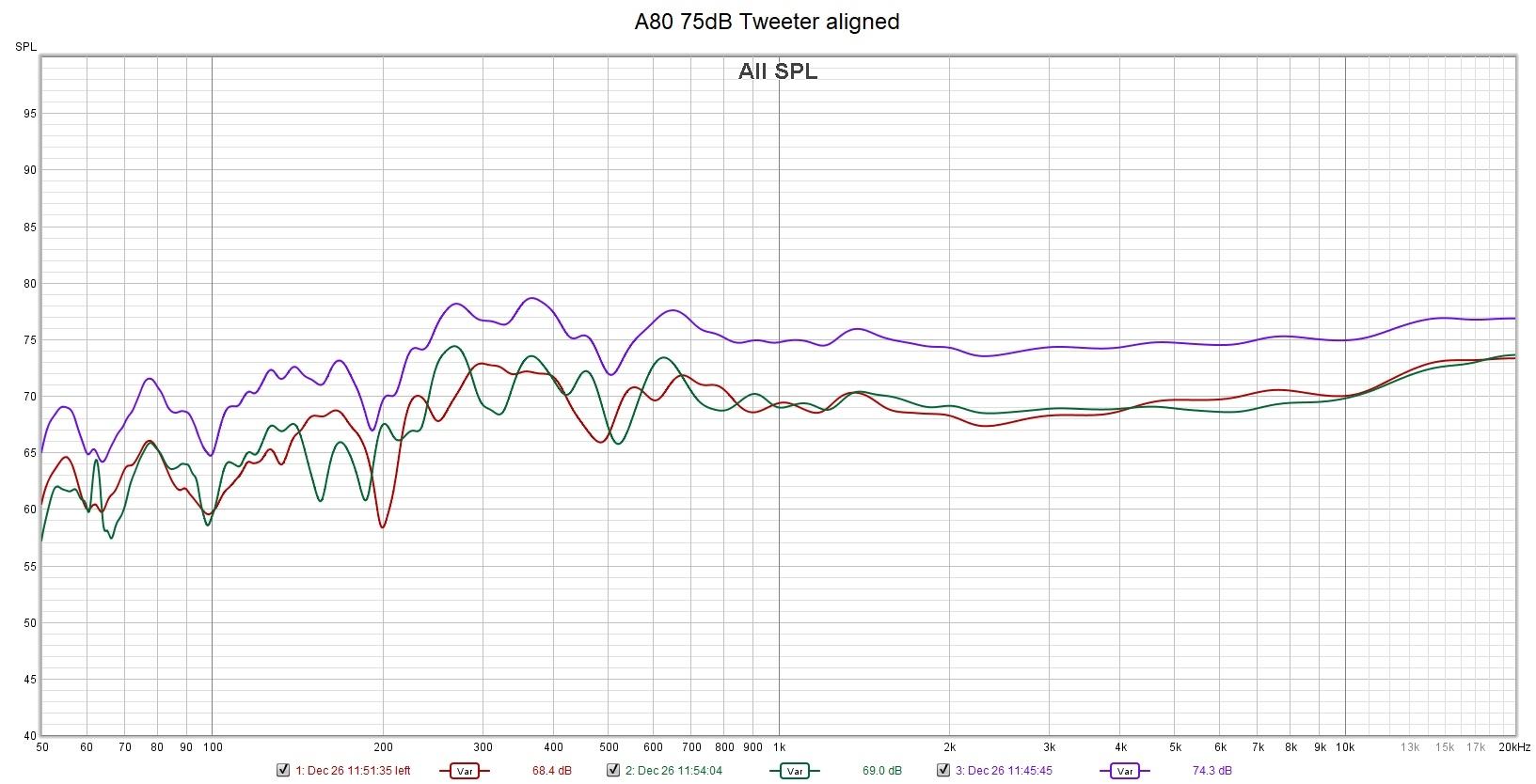 A80 75dB Tweeter aligned.jpg